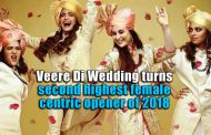 Veere Di Wedding opens with 10.70 crore at box office